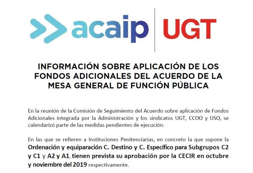 Información fondos adicionales acuerdo Mesa Función Pública