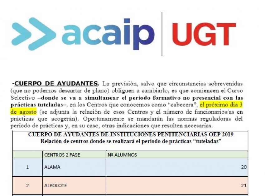 Relación plazas centros realización prácticas OEP 2019