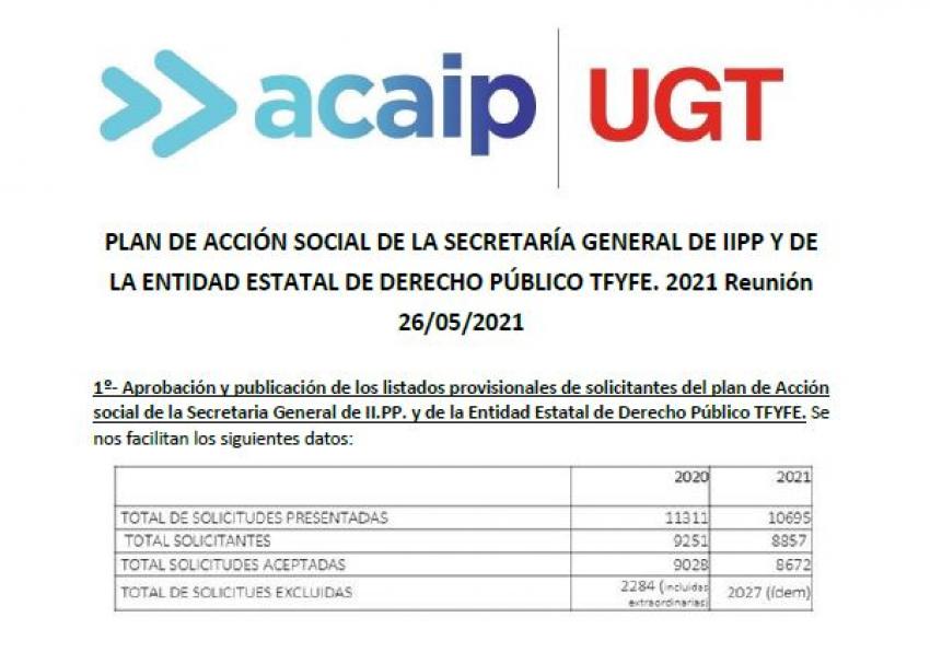 """Comunicado reunión """"Acción Social """" (26/05/21)"""