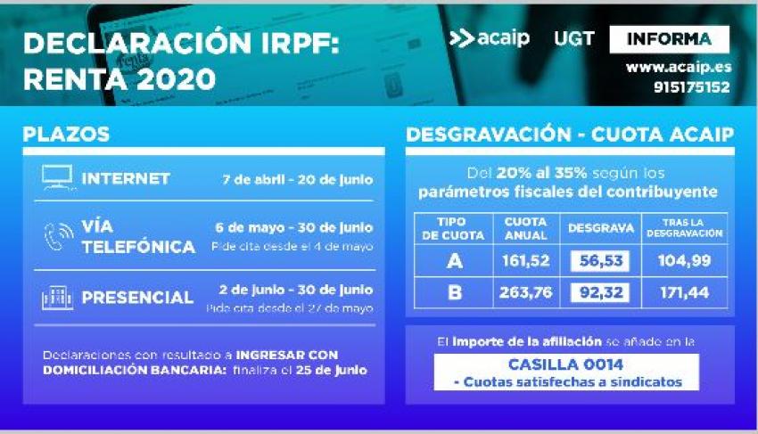 Declaración cuota Acaip en Renta 2020