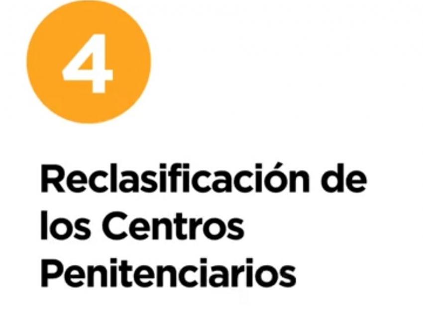 12 razones y medidas - 4. Reclasificación de los centros penitenciarios