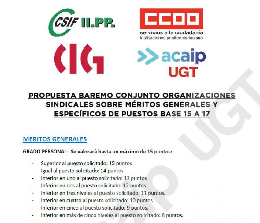 Propuesta de baremo de las organizaciones sindicales a la administracion